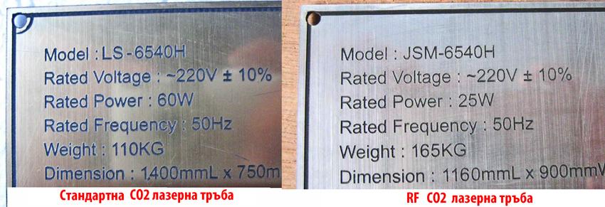 Разлика между CO2 и RF лазер